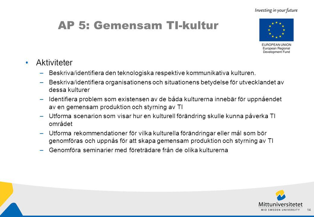 AP 5: Gemensam TI-kultur •Aktiviteter –Beskriva/identifiera den teknologiska respektive kommunikativa kulturen. –Beskriva/identifiera organisationens