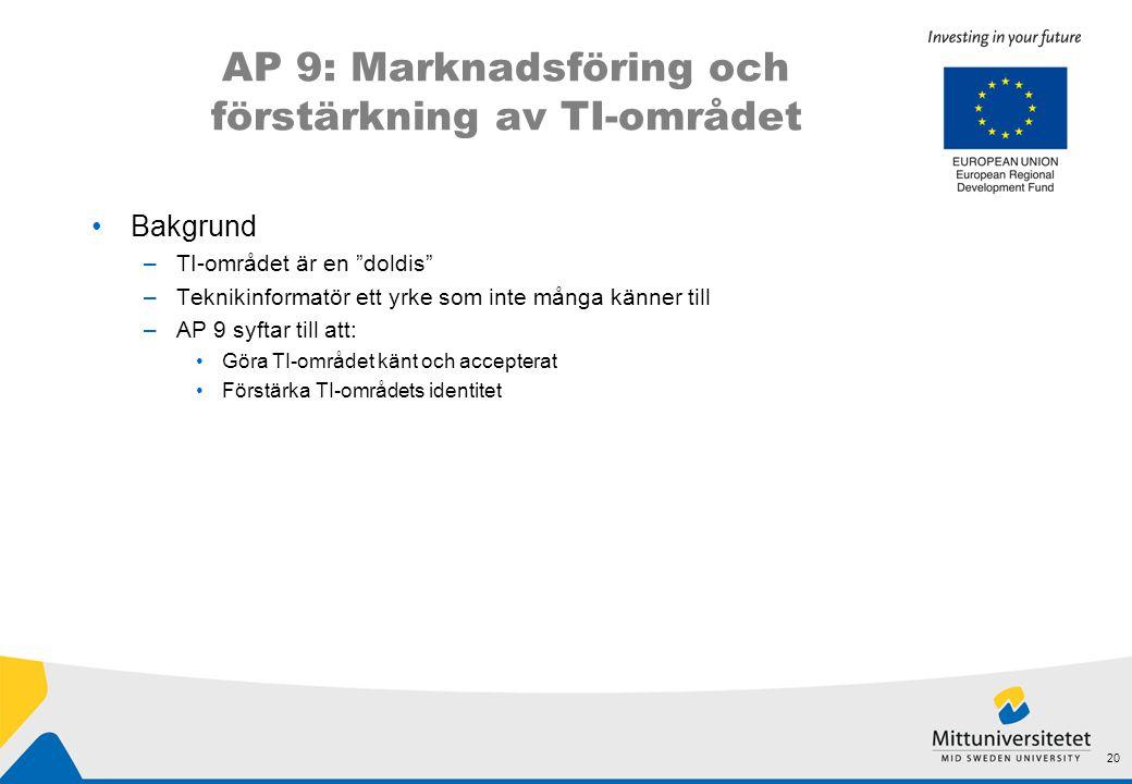 AP 9: Marknadsföring och förstärkning av TI-området •Bakgrund –TI-området är en doldis –Teknikinformatör ett yrke som inte många känner till –AP 9 syftar till att: •Göra TI-området känt och accepterat •Förstärka TI-områdets identitet 20