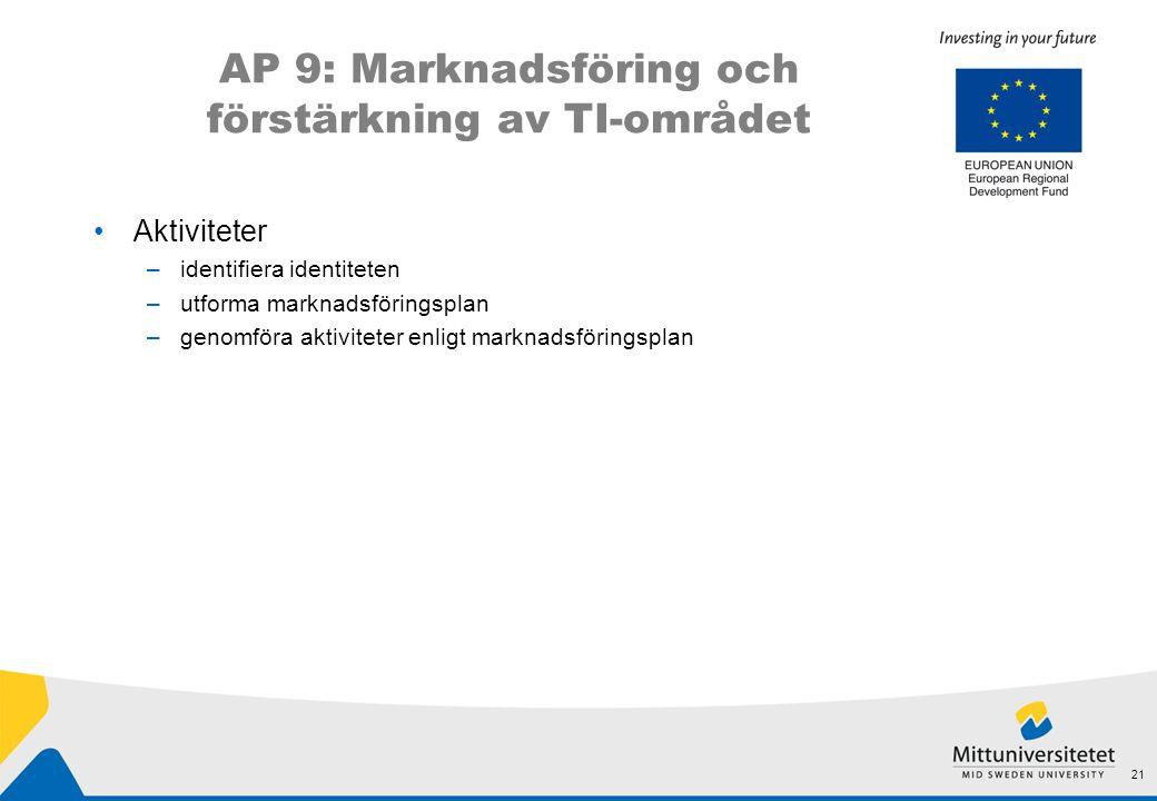 AP 9: Marknadsföring och förstärkning av TI-området •Aktiviteter –identifiera identiteten –utforma marknadsföringsplan –genomföra aktiviteter enligt marknadsföringsplan 21
