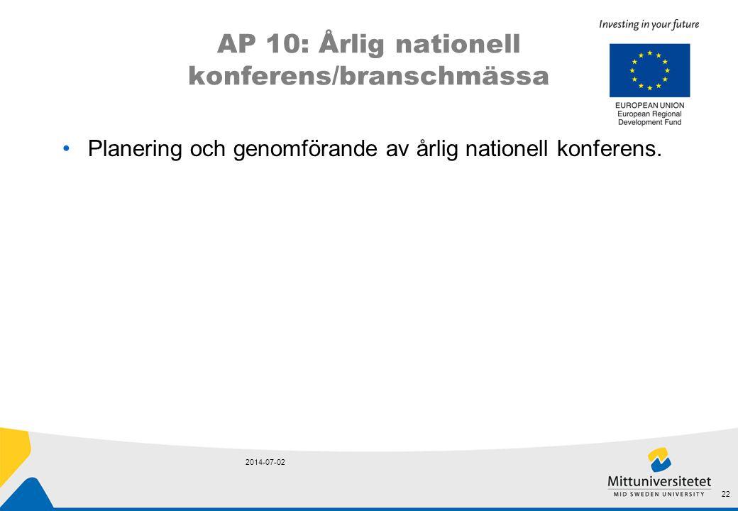 AP 10: Årlig nationell konferens/branschmässa •Planering och genomförande av årlig nationell konferens. 2014-07-02 22