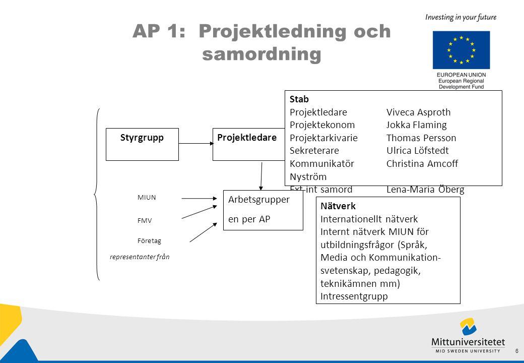 AP 1: Projektledning och samordning 6 StyrgruppProjektledare Stab ProjektledareViveca Asproth ProjektekonomJokka Flaming ProjektarkivarieThomas Persso