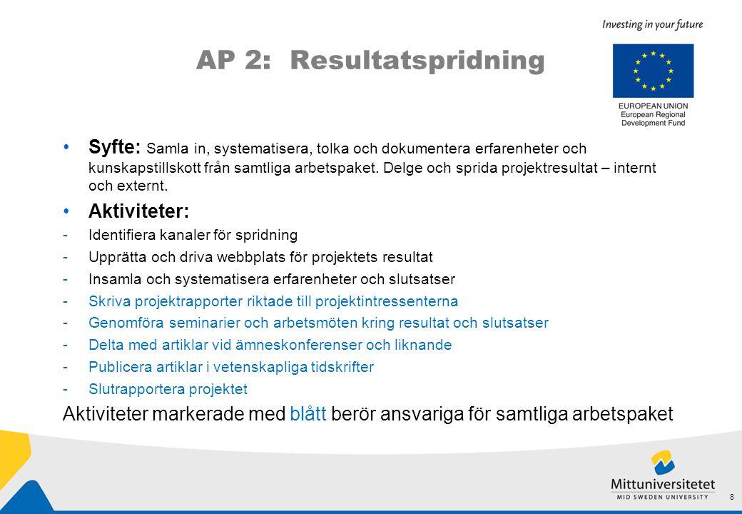 AP 2: Resultatspridning •Syfte: Samla in, systematisera, tolka och dokumentera erfarenheter och kunskapstillskott från samtliga arbetspaket. Delge och
