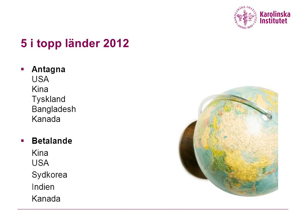 Behöriga förstahandssökande HT 2012  Behöriga förstahandssökande har ökat med 27 % från 2011 års omgång på KI  Övriga lärosäten: - Uppsala +13% - Lund +33% - KTH -7% - Chalmers +1% - Göteborg +17% - Linköping +15% - Umeå -18 %  Rikssnittet: +14%