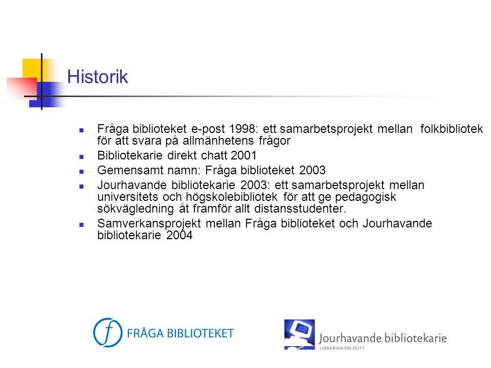 Projektuppdrag Fråga biblioteket 2003-2004  Projektpengar från Kulturrådet till Örebro stadsbibliotek  Tre projektledare: Marita Kristiansson, Åke Nygren, Nina Ström  Fördubbling av deltagande bibliotek  Fördubbling av antalet användare  Marknadsföring och utveckling av tjänsten