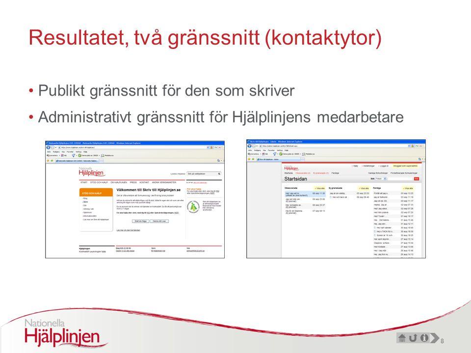 8 Resultatet, två gränssnitt (kontaktytor) •Publikt gränssnitt för den som skriver •Administrativt gränssnitt för Hjälplinjens medarbetare