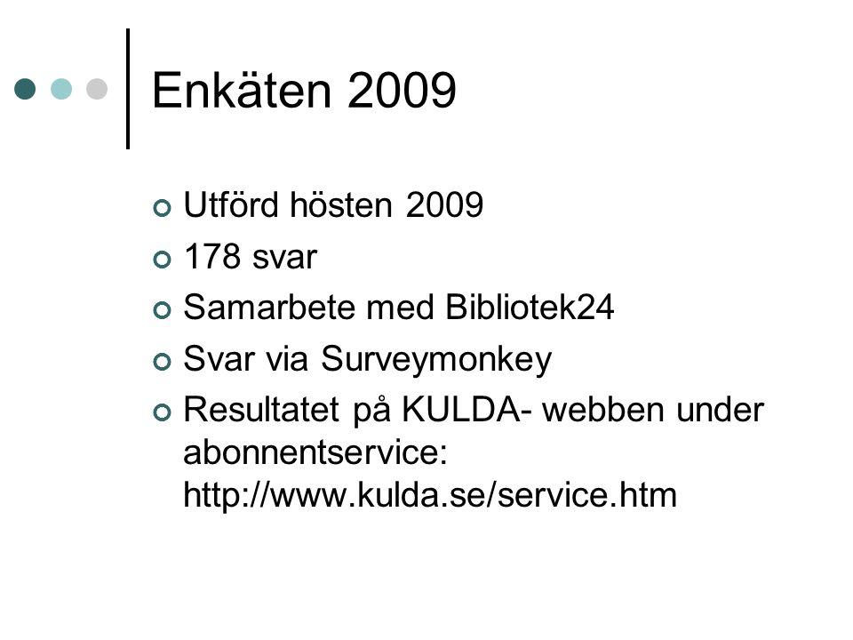 Enkäten 2009 Utförd hösten 2009 178 svar Samarbete med Bibliotek24 Svar via Surveymonkey Resultatet på KULDA- webben under abonnentservice: http://www.kulda.se/service.htm