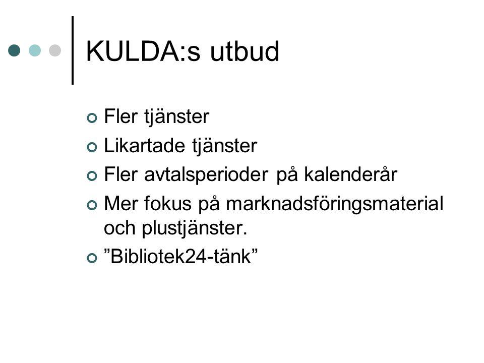 """KULDA:s utbud Fler tjänster Likartade tjänster Fler avtalsperioder på kalenderår Mer fokus på marknadsföringsmaterial och plustjänster. """"Bibliotek24-t"""
