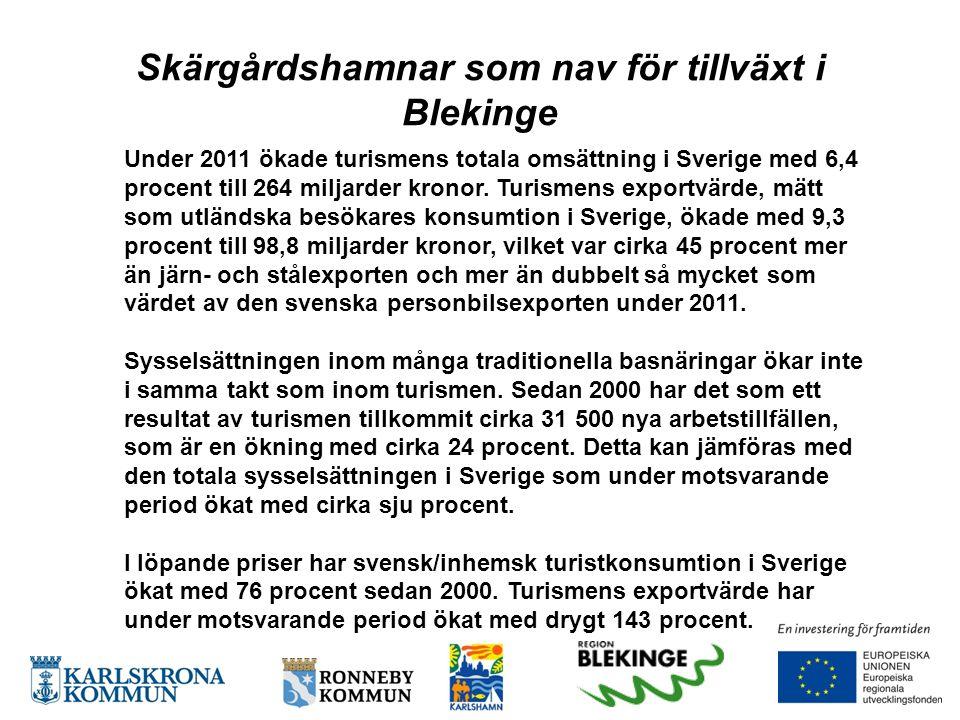 Skärgårdshamnar som nav för tillväxt i Blekinge Under 2011 ökade turismens totala omsättning i Sverige med 6,4 procent till 264 miljarder kronor. Turi
