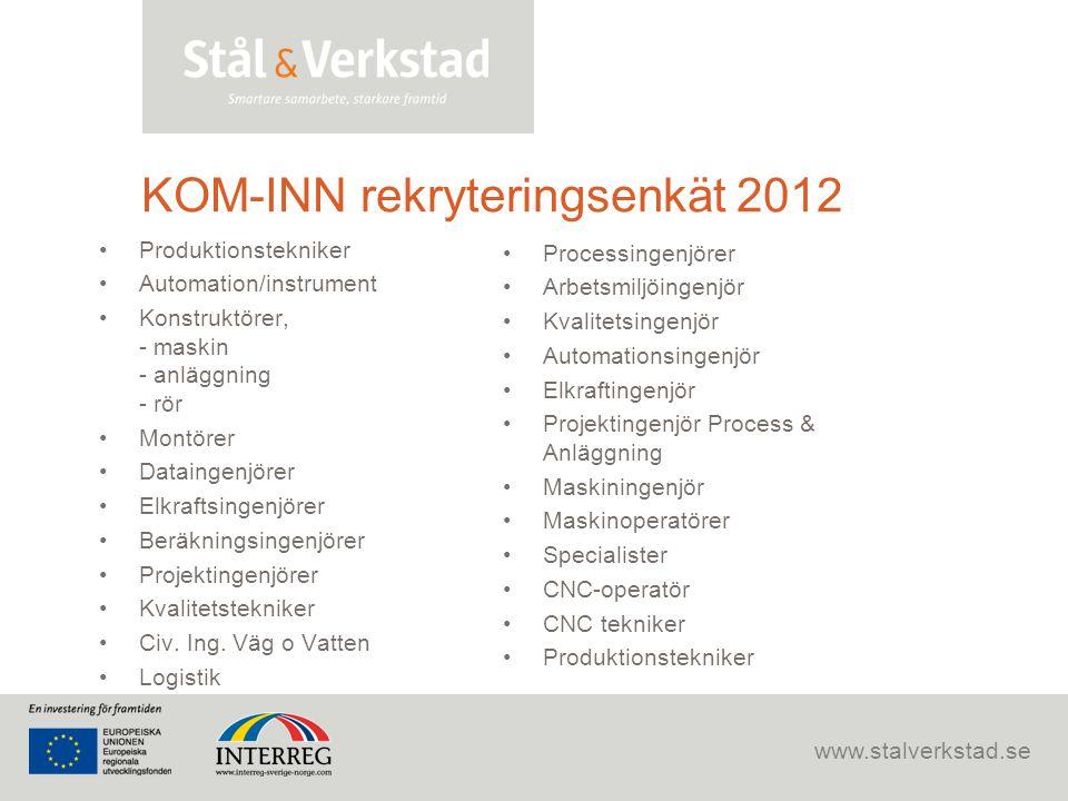 www.stalverkstad.se KOM-INN rekryteringsenkät 2012 •Produktionstekniker •Automation/instrument •Konstruktörer, - maskin - anläggning - rör •Montörer •