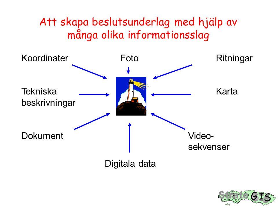 Att skapa beslutsunderlag med hjälp av många olika informationsslag Koordinater FotoRitningar Tekniska Karta beskrivningar DokumentVideo- sekvenser Digitala data