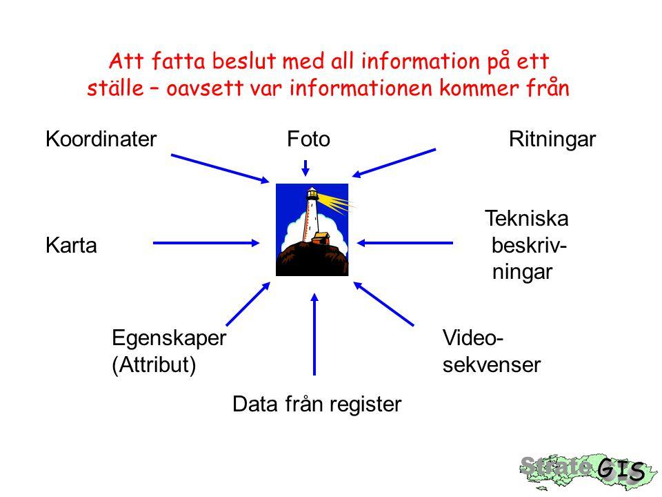 Att fatta beslut med all information på ett ställe – oavsett var informationen kommer från Koordinater FotoRitningar Tekniska Karta beskriv- ningar EgenskaperVideo- (Attribut)sekvenser Data från register