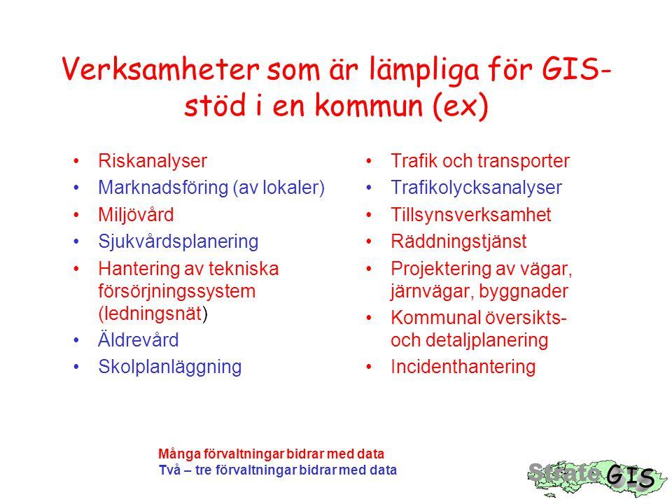 Verksamheter som är lämpliga för GIS- stöd i en kommun (ex) •Riskanalyser •Marknadsföring (av lokaler) •Miljövård •Sjukvårdsplanering •Hantering av tekniska försörjningssystem (ledningsnät) •Äldrevård •Skolplanläggning •Trafik och transporter •Trafikolycksanalyser •Tillsynsverksamhet •Räddningstjänst •Projektering av vägar, järnvägar, byggnader •Kommunal översikts- och detaljplanering •Incidenthantering Många förvaltningar bidrar med data Två – tre förvaltningar bidrar med data