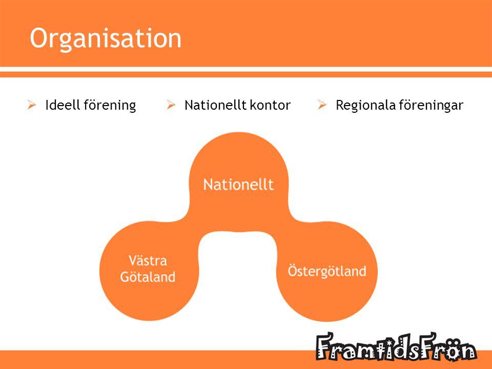 Organisation  Ideell förening  Nationellt kontor  Regionala föreningar