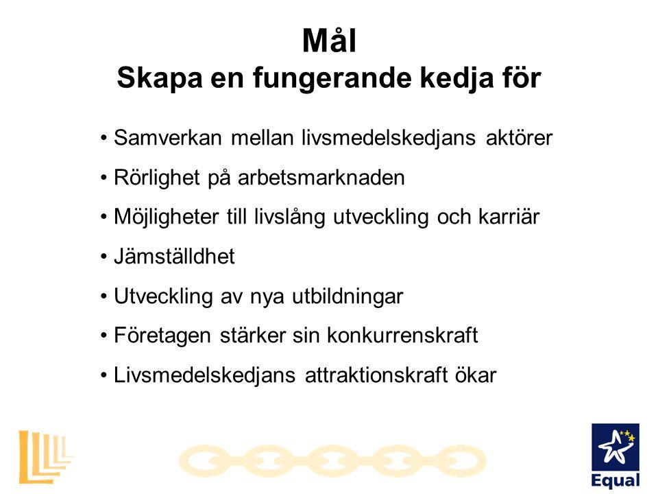 Goda exempel Utbildning - En inventering av utbildningsmöjligheter längs livsmedelskedjan i Skåne har gjorts som en del av ett examensarbete vid Sveriges lantbruksuniversitet i Alnarp.