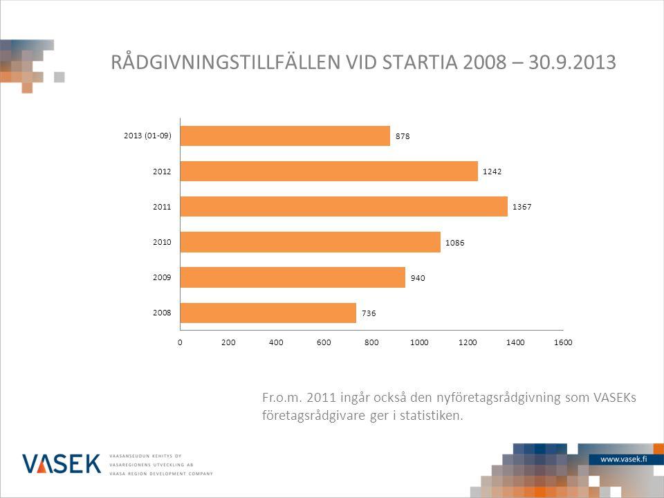 RÅDGIVNINGSTILLFÄLLEN VID STARTIA 2008 – 30.9.2013 Fr.o.m. 2011 ingår också den nyföretagsrådgivning som VASEKs företagsrådgivare ger i statistiken.