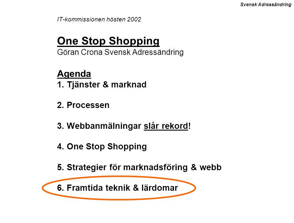 Svensk Adressändring IT-kommissionen hösten 2002 One Stop Shopping Göran Crona Svensk Adressändring Agenda 1.
