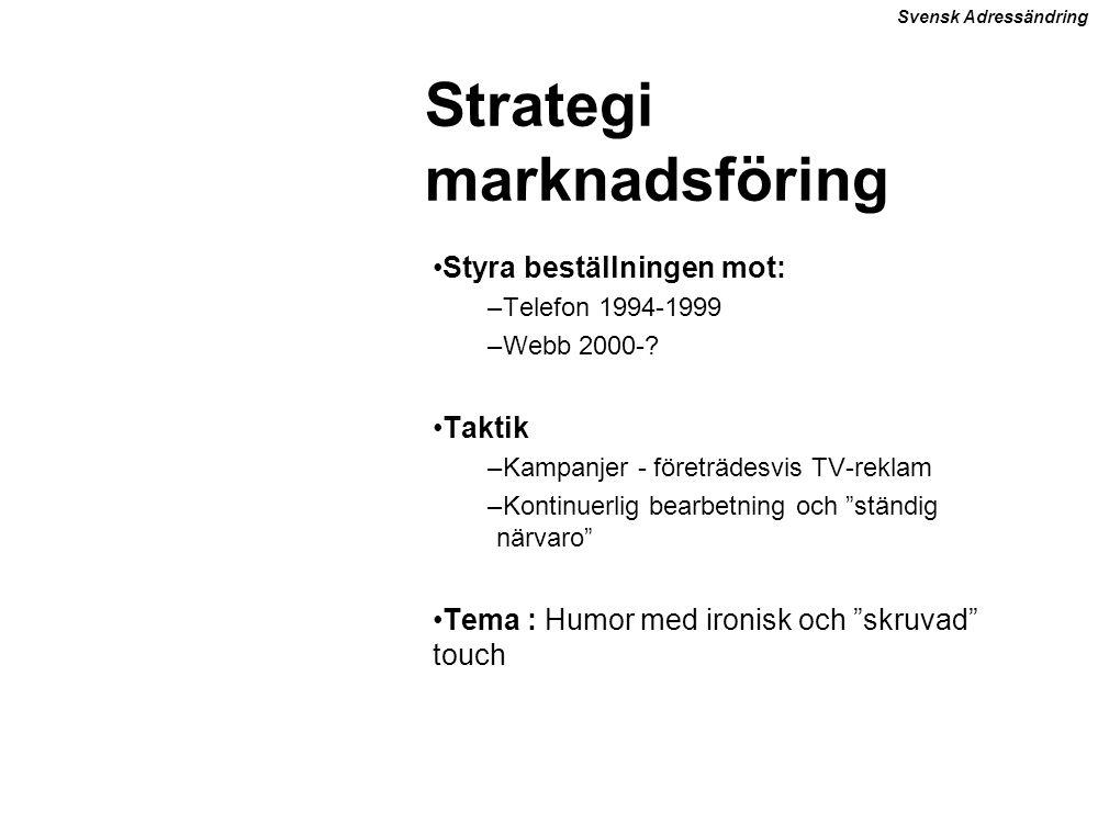 Svensk Adressändring Strategi marknadsföring •Styra beställningen mot: –Telefon 1994-1999 –Webb 2000-.