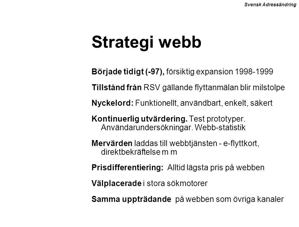 Svensk Adressändring Strategi webb Började tidigt (-97), försiktig expansion 1998-1999 Tillstånd från RSV gällande flyttanmälan blir milstolpe Nyckelord: Funktionellt, användbart, enkelt, säkert Kontinuerlig utvärdering.