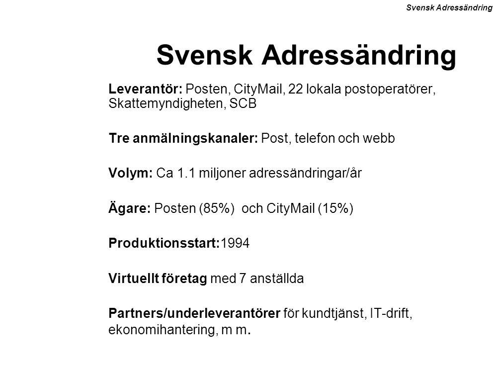Svensk Adressändring Leverantör: Posten, CityMail, 22 lokala postoperatörer, Skattemyndigheten, SCB Tre anmälningskanaler: Post, telefon och webb Volym: Ca 1.1 miljoner adressändringar/år Ägare: Posten (85%) och CityMail (15%) Produktionsstart:1994 Virtuellt företag med 7 anställda Partners/underleverantörer för kundtjänst, IT-drift, ekonomihantering, m m.