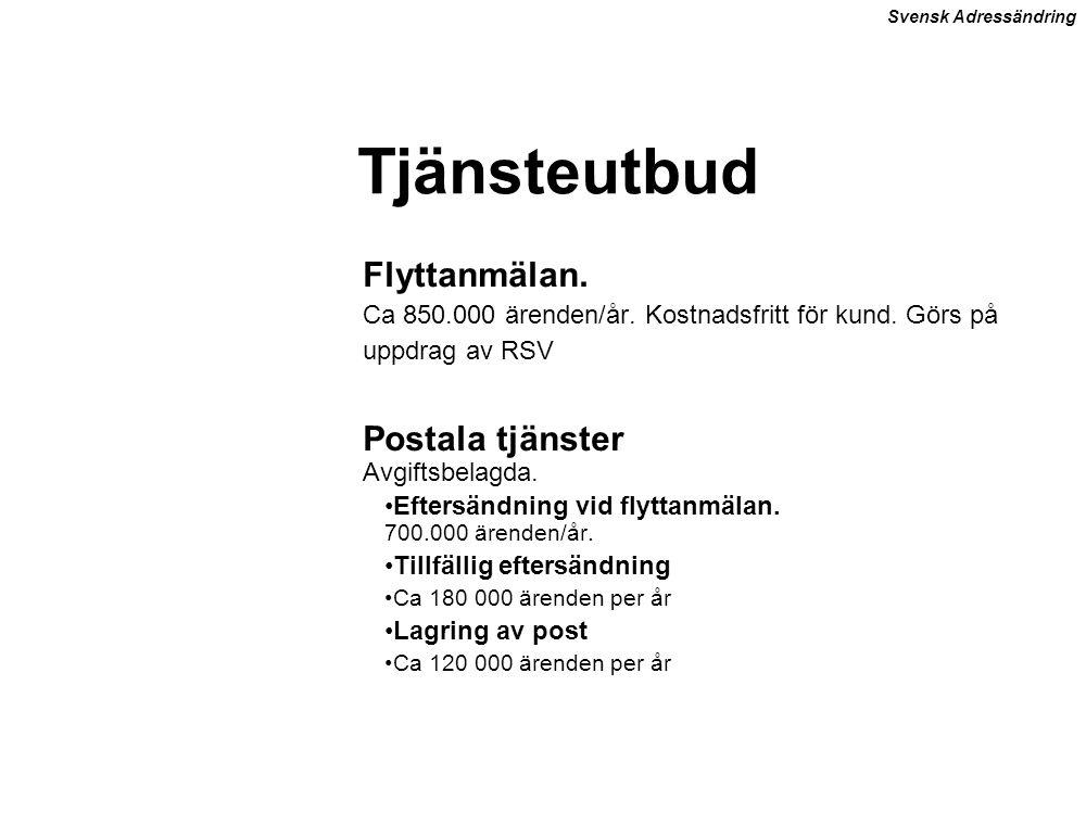 Svensk Adressändring Tjänsteutbud Flyttanmälan.Ca 850.000 ärenden/år.