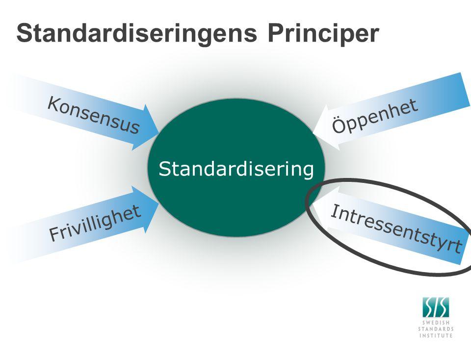 Standardisering Konsensus Standardiseringens Principer Öppenhet Intressentstyrt Frivillighet