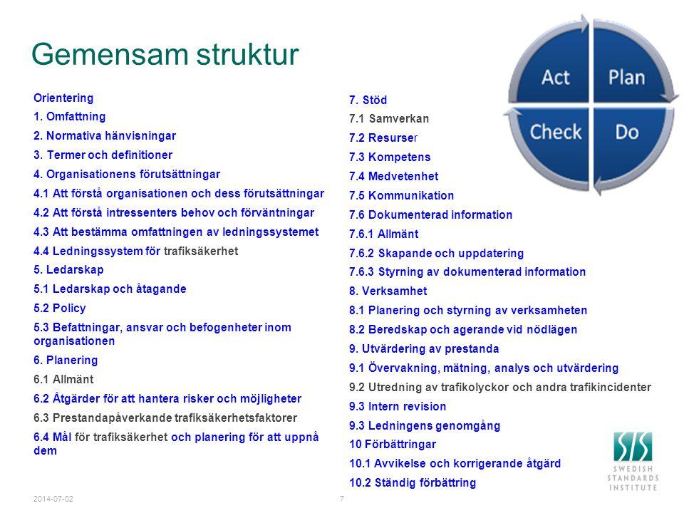 Gemensam struktur Orientering 1. Omfattning 2. Normativa hänvisningar 3. Termer och definitioner 4. Organisationens förutsättningar 4.1 Att förstå org