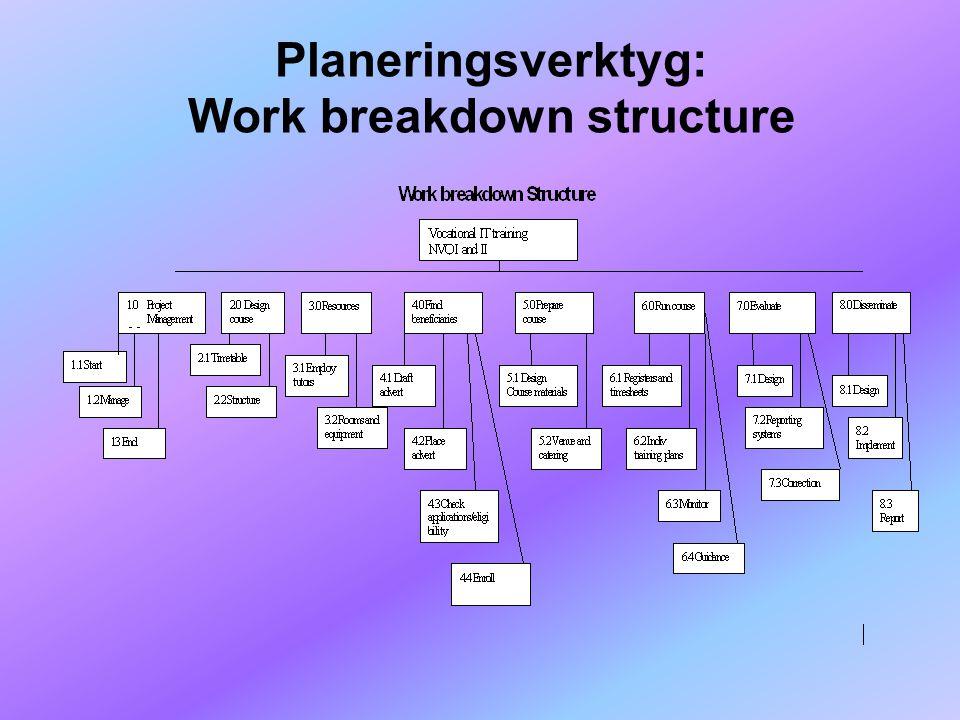 Planeringsverktyg: Work breakdown structure