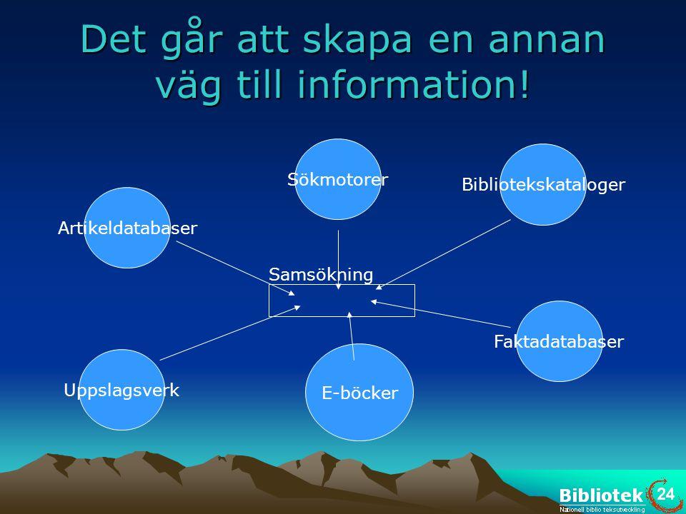 Det går att skapa en annan väg till information! Samsökning Artikeldatabaser Sökmotorer Bibliotekskataloger Uppslagsverk Faktadatabaser E-böcker