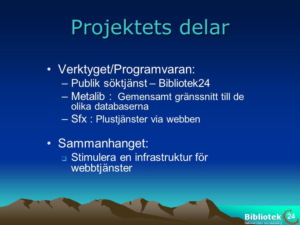 Projektets delar •Verktyget/Programvaran: –Publik söktjänst – Bibliotek24 –Metalib : Gemensamt gränssnitt till de olika databaserna –Sfx : Plustjänste