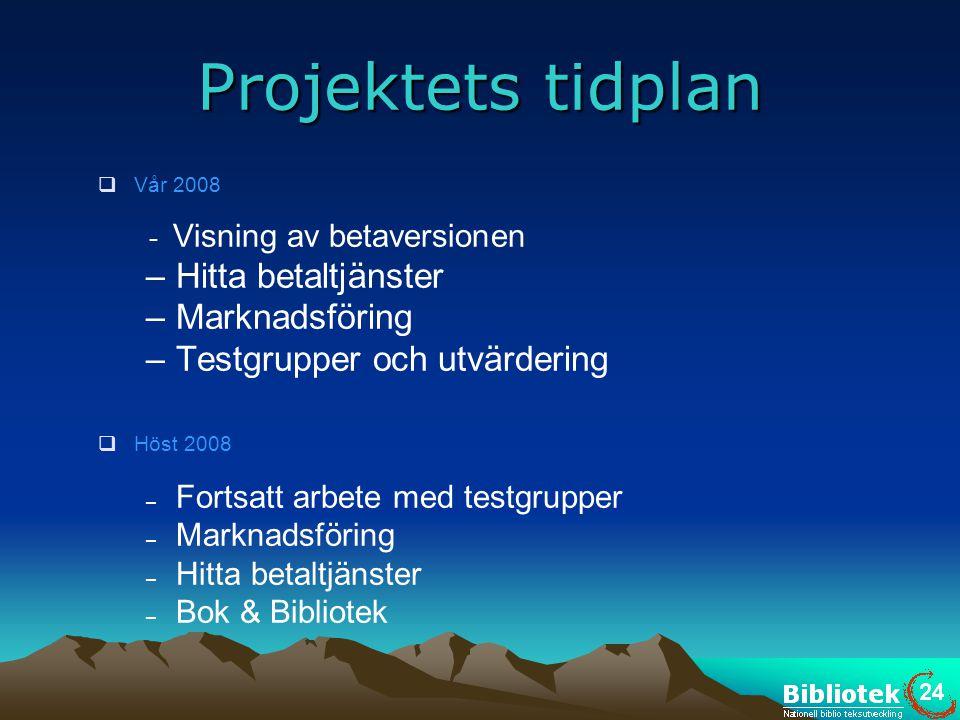 Projektets tidplan  Vår 2008 - Visning av betaversionen –Hitta betaltjänster –Marknadsföring –Testgrupper och utvärdering  Höst 2008 – Fortsatt arbe