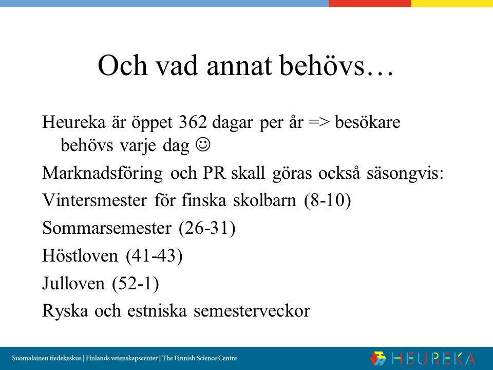 Och vad annat behövs… Heureka är öppet 362 dagar per år => besökare behövs varje dag  Marknadsföring och PR skall göras också säsongvis: Vintersmester för finska skolbarn (8-10) Sommarsemester (26-31) Höstloven (41-43) Julloven (52-1) Ryska och estniska semesterveckor