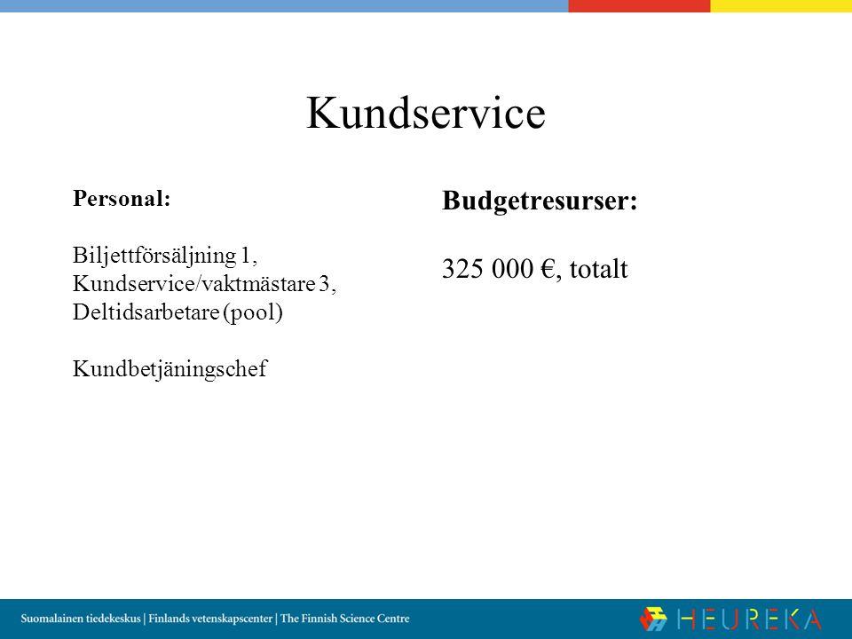 Kundservice Personal: Biljettförsäljning 1, Kundservice/vaktmästare 3, Deltidsarbetare (pool) Kundbetjäningschef Budgetresurser: 325 000 €, totalt
