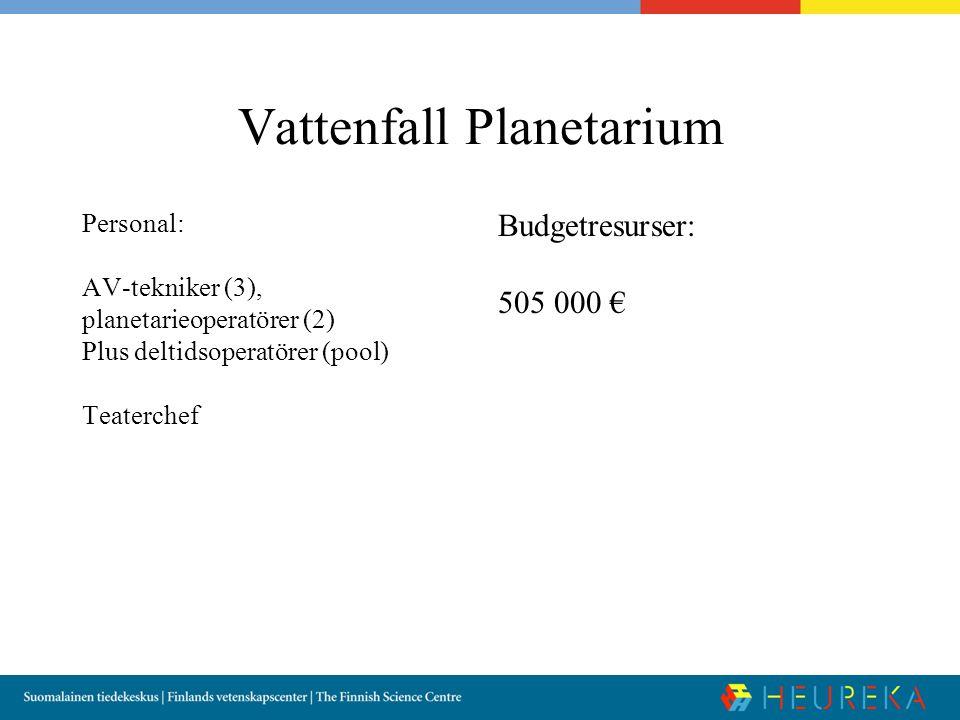 Vattenfall Planetarium Personal: AV-tekniker (3), planetarieoperatörer (2) Plus deltidsoperatörer (pool) Teaterchef Budgetresurser: 505 000 €