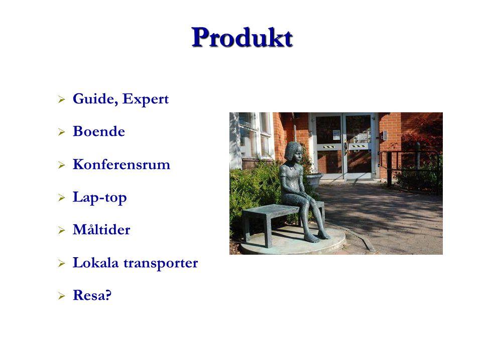   Bokning av produkter.  Ta emot bokning från kund.