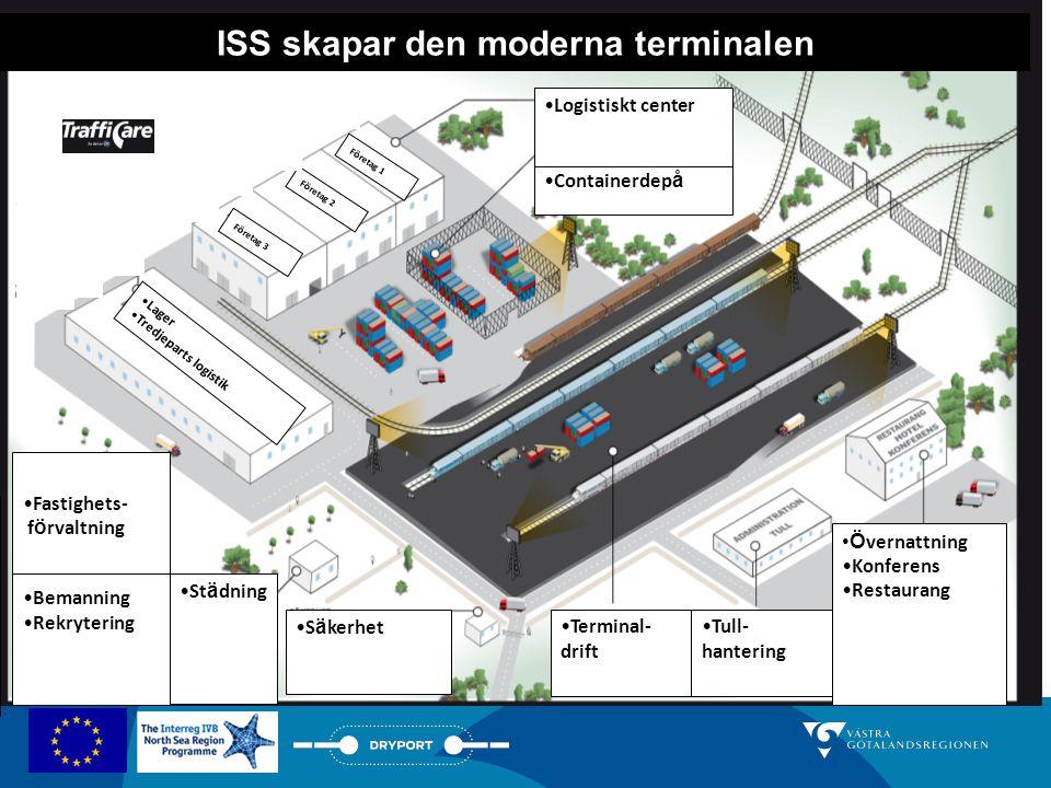 ISS skapar den moderna terminalen •Lager •Tredjeparts logistik F ö retag 1 F ö retag 3 F ö retag 2 •Tull- hantering •S ä kerhet •St ä dning •Ö vernattning •Konferens •Restaurang •Fastighets- f ö rvaltning •Bemanning •Rekrytering •Terminal- drift •Containerdep å •Logistiskt center
