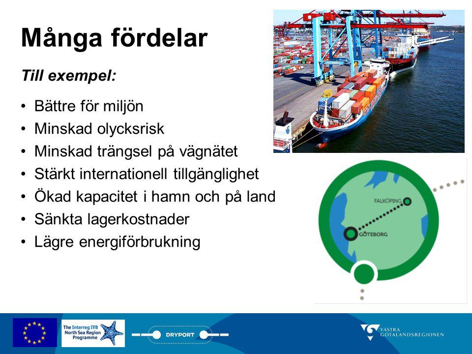 Fördelar med dryports för olika aktörer Långdistans dryportMedeldistans dryportKortdistans dryport Hamnar •Mindre trängsel •Expansion av hamnens omland/upptagningsområde •Direktkontakt med hamnens omland •Mindre trängsel •Skytteltåg •Containerdepå •Direktkontakt med hamnens omland •Mindre trängsel •Utökad kapacitet •Containerdepå •Direktomlastning fartyg – tåg Hamnstäder •Minskad trängsel på vägnätet •Frigör mark •Minskad trängsel på vägnätet •Frigör mark •Minskad trängsel på vägnätet •Frigör mark Järnvägs- transportörer •Stordriftsfördelar •Ökad marknadsfördel •Dagtåg •Ökad marknadsfördel •Dagtåg •Ökad marknadsfördel Väg- transportörer •Mindre tid i vägstockningar •Slipper miljözoner i städer Transport- köpare •Förbättrad inlandsförbindelse •Miljövänlig marknadsföring •Förbättrad inlandsförbindelse •Miljövänlig marknadsföring •Förbättrad inlandsförbindelse Samhället •Minskad miljöeffekt •Möjligheter till nya jobb •Regional utveckling •Minskad miljöeffekt •Möjligheter till nya jobb •Regional utveckling •Minskad miljöeffekt •Möjligheter till nya jobb Källa: V.