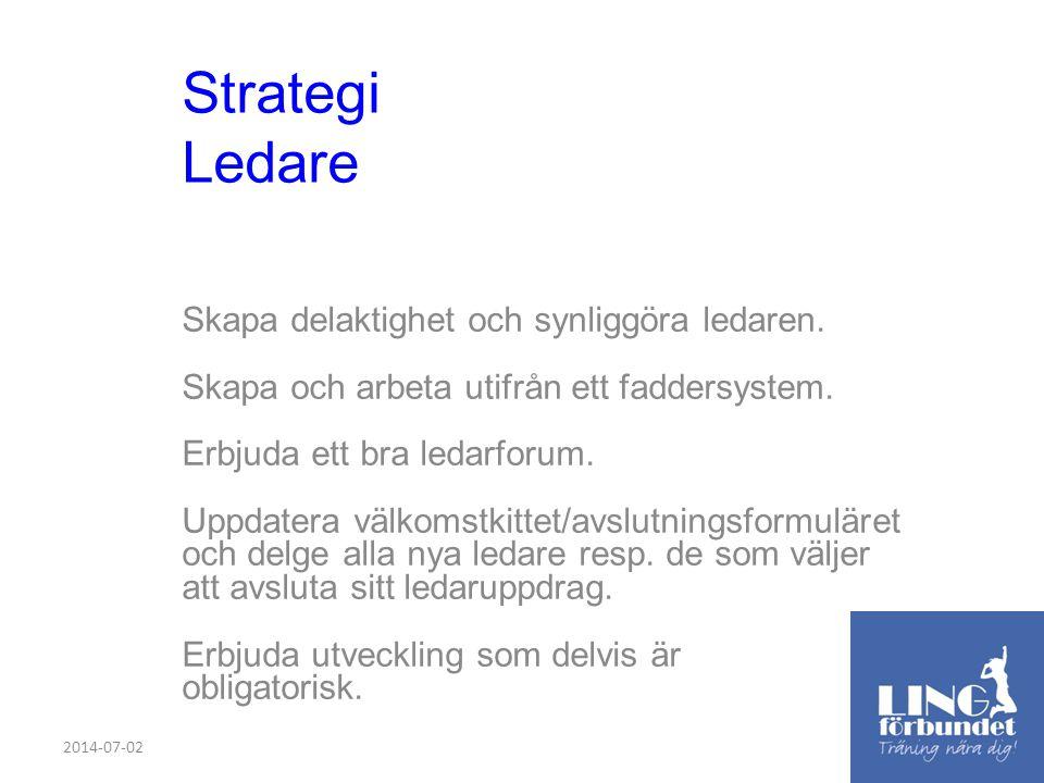 Strategi Ledare Skapa delaktighet och synliggöra ledaren.