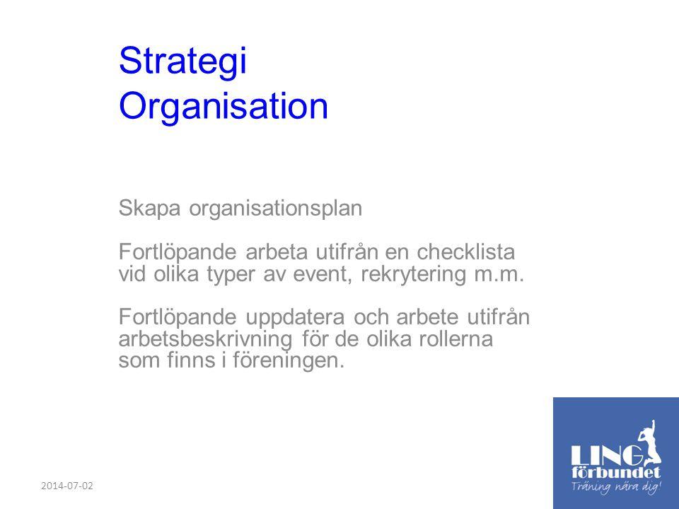 Strategi Organisation Skapa organisationsplan Fortlöpande arbeta utifrån en checklista vid olika typer av event, rekrytering m.m.