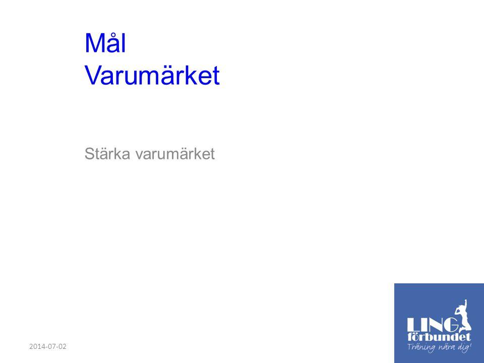 Mål Varumärket Stärka varumärket 2014-07-02