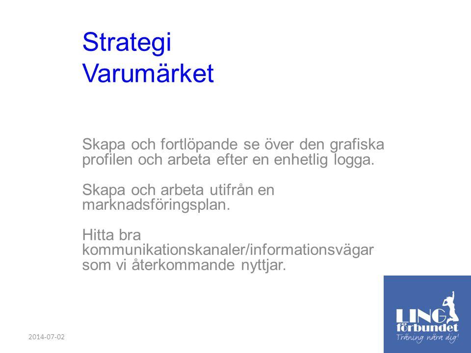 Strategi Varumärket Skapa och fortlöpande se över den grafiska profilen och arbeta efter en enhetlig logga.