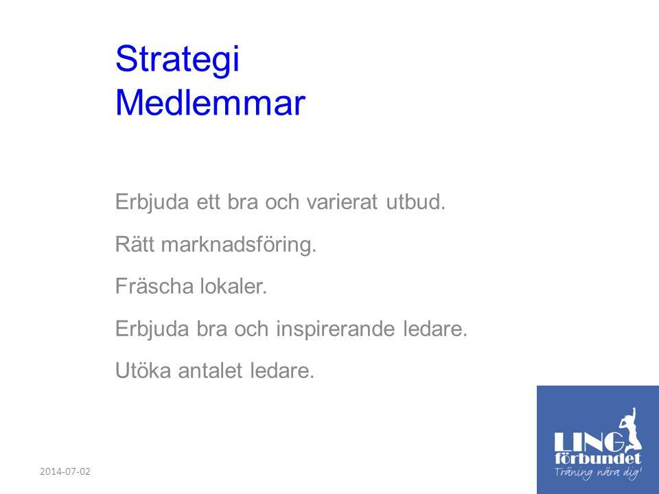 Strategi Medlemmar Erbjuda ett bra och varierat utbud.
