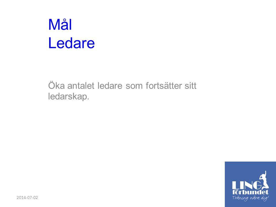 Mål Ledare Öka antalet ledare som fortsätter sitt ledarskap. 2014-07-02