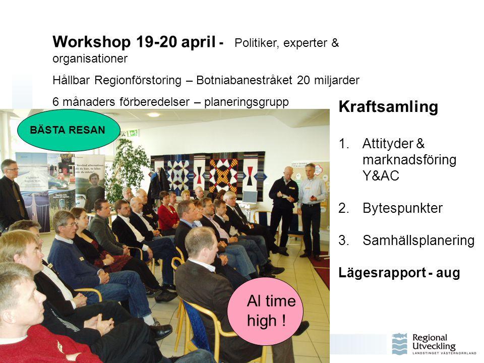 Workshop 19-20 april - Politiker, experter & organisationer Hållbar Regionförstoring – Botniabanestråket 20 miljarder 6 månaders förberedelser – plane