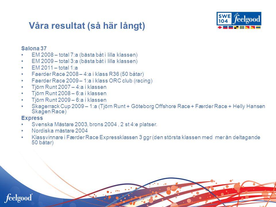 Våra resultat (så här långt) Salona 37 •EM 2008 – total 7:a (bästa båt i lilla klassen) •EM 2009 – total 3:a (bästa båt i lilla klassen) •EM 2011 – to