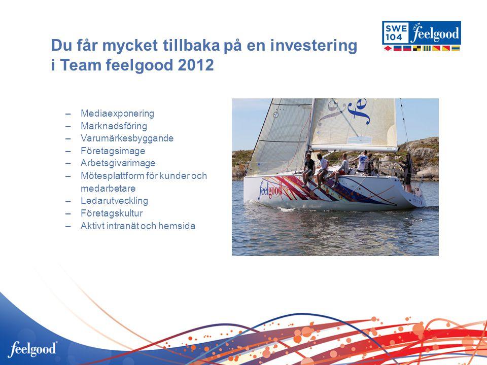 Du får mycket tillbaka på en investering i Team feelgood 2012 –Mediaexponering –Marknadsföring –Varumärkesbyggande –Företagsimage –Arbetsgivarimage –M
