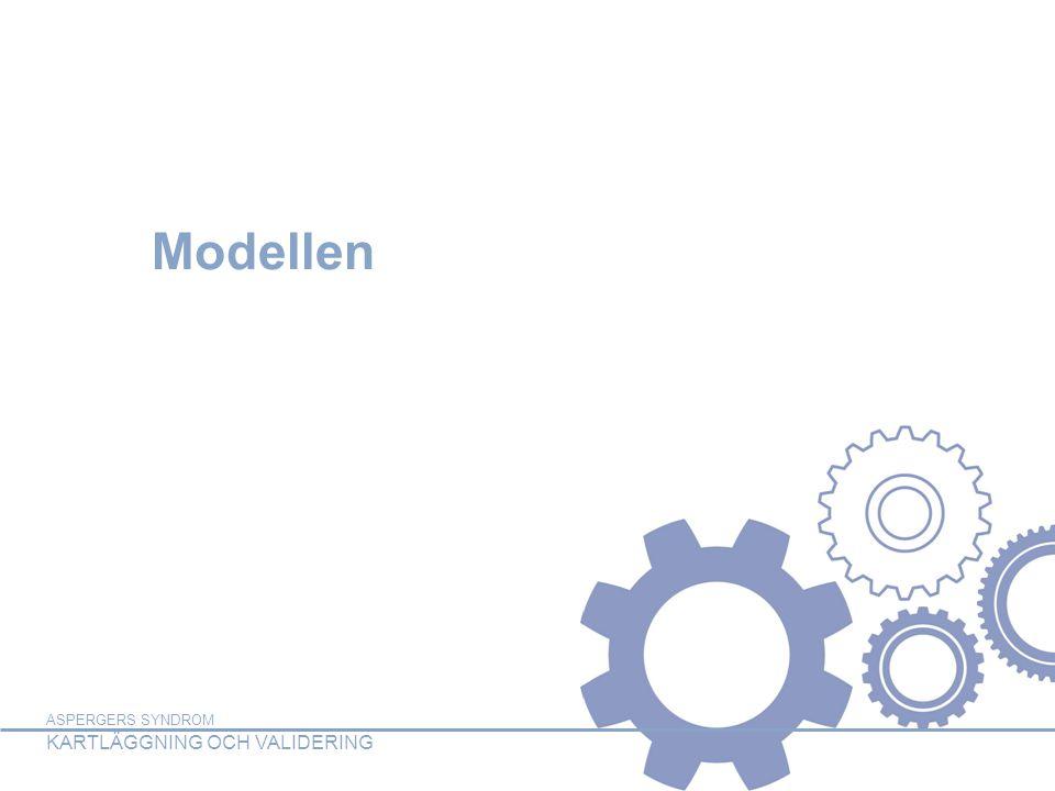 ASPERGERS SYNDROM KARTLÄGGNING OCH VALIDERING ASPERGERS SYNDROM KARTLÄGGNING OCH VALIDERING Modellen