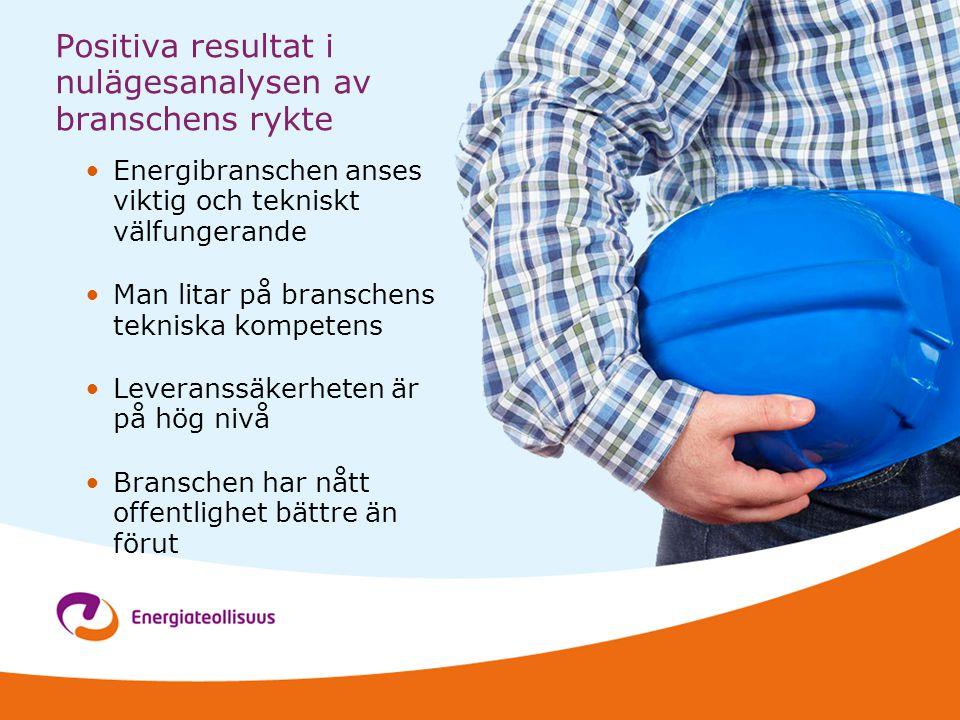 www.energia.fi Negativa resultat i nulägesanalysen •Motsträvig •Konservativ, girig •Blockbildning •Dålig trovärdighet •Misstankar om dåligt fungerande konkurrens