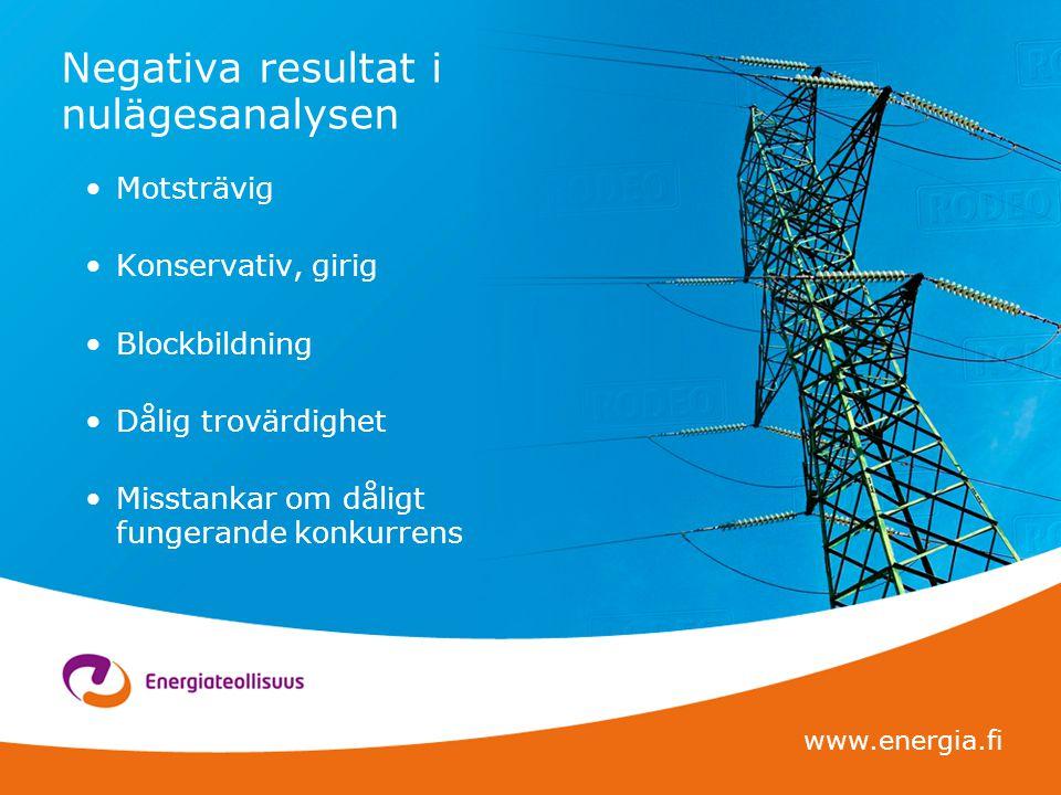 www.energia.fi Negativa resultat i nulägesanalysen •Motsträvig •Konservativ, girig •Blockbildning •Dålig trovärdighet •Misstankar om dåligt fungerande