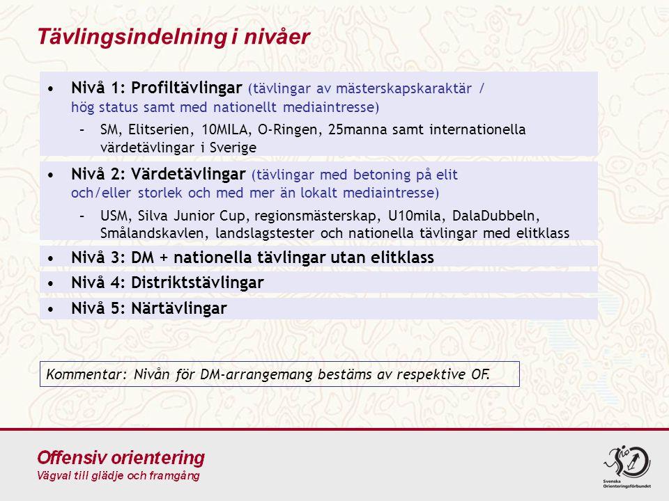 Tävlingsindelning i nivåer Kommentar: Nivån för DM-arrangemang bestäms av respektive OF. •Nivå 1: Profiltävlingar (tävlingar av mästerskapskaraktär /