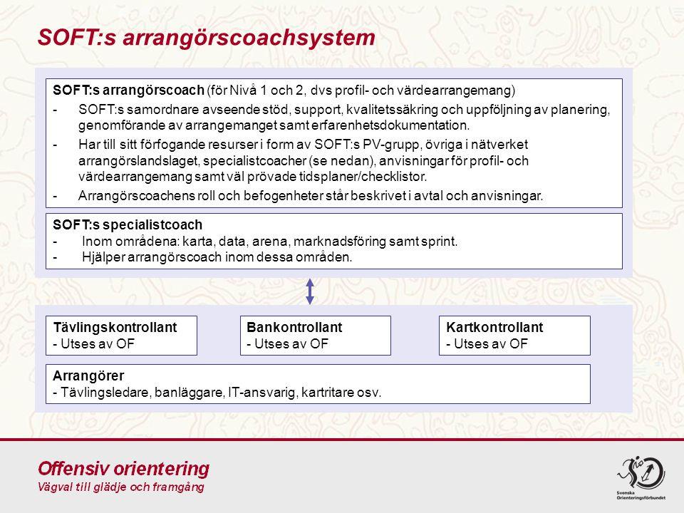 SOFT:s arrangörscoachsystem Tävlingskontrollant - Utses av OF Bankontrollant - Utses av OF Kartkontrollant - Utses av OF Arrangörer - Tävlingsledare, banläggare, IT-ansvarig, kartritare osv.